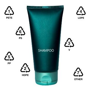welke plastic veilig en welke vermijden